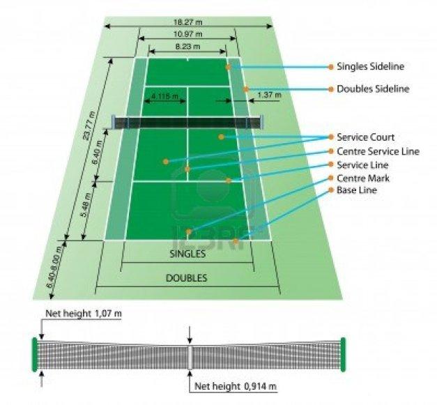 Width of singles tennis court