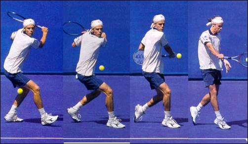 Tennis Shots 4. The Backhand